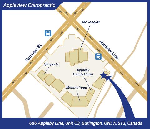 Burlington ON Chiropractic Directions Map